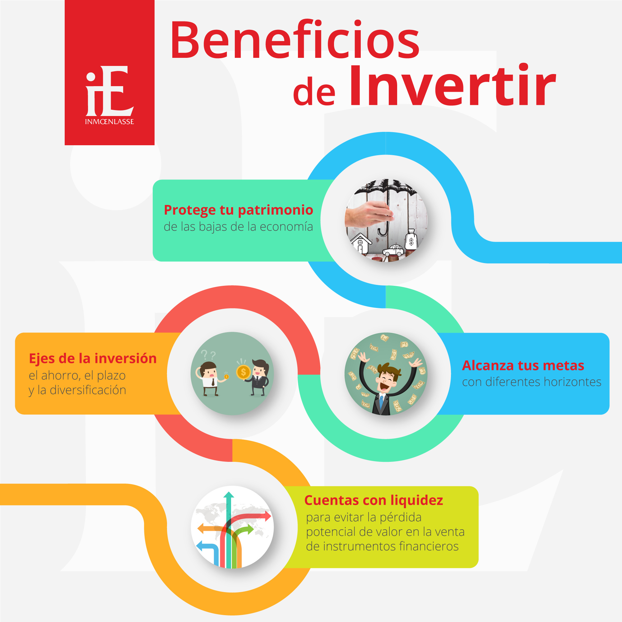 Beneficios de Invertir - infografía